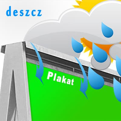System ochrony góra - Przyczepy.KMPolska.pl